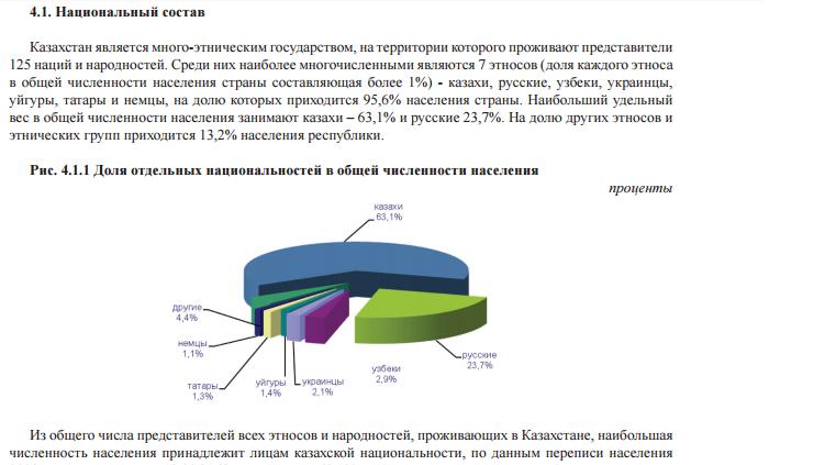 Мухамедиулы: 82 процента населения Казахстана владеет государственным языком