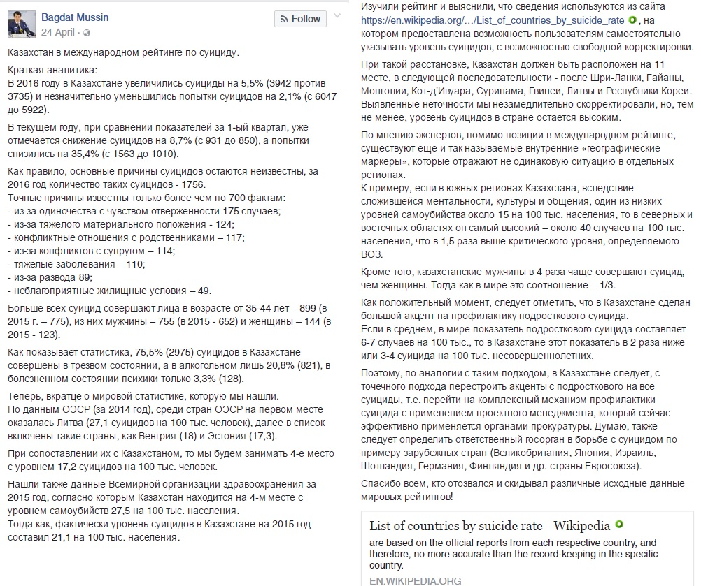 ПОЛУПРАВДА | Мусин: Казахстан находится на 4 месте в мире по уровню самоубийств