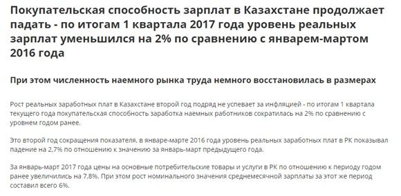 Finprom.kz
